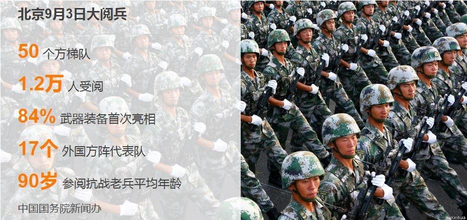 150902173713_beijing_parade_figure