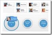 google+的圈子划分